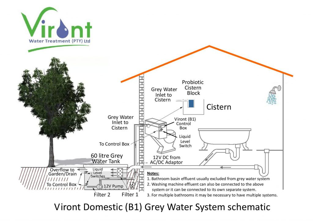 Grey water schematic diagram wire center grey water schematic diagram images gallery ccuart Images